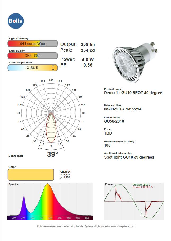 Lumen, Watt, Peak candela, CRI, TM30, Beam angle, Angular field distribution, Power factor